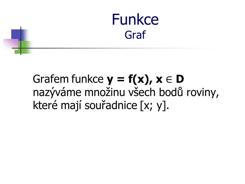 Funkce Graf Grafem funkce y = f(x), x ∈ D nazýváme množinu všech bodů roviny, které mají souřadnice [x; y].